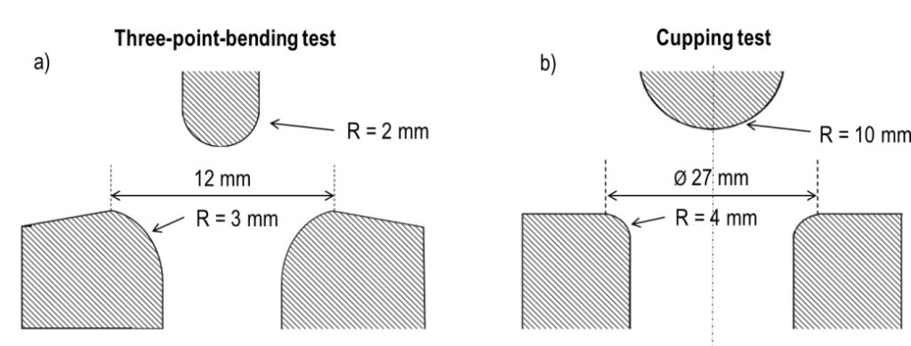 Test set-up for the three- point-bending test (a) and the cupping test (b)